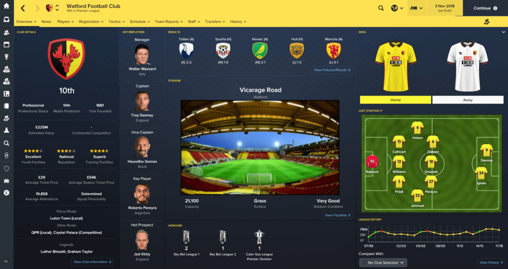 watford-football-club_-overview-profile