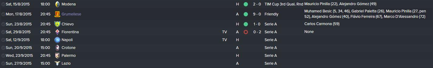 fixturesresults