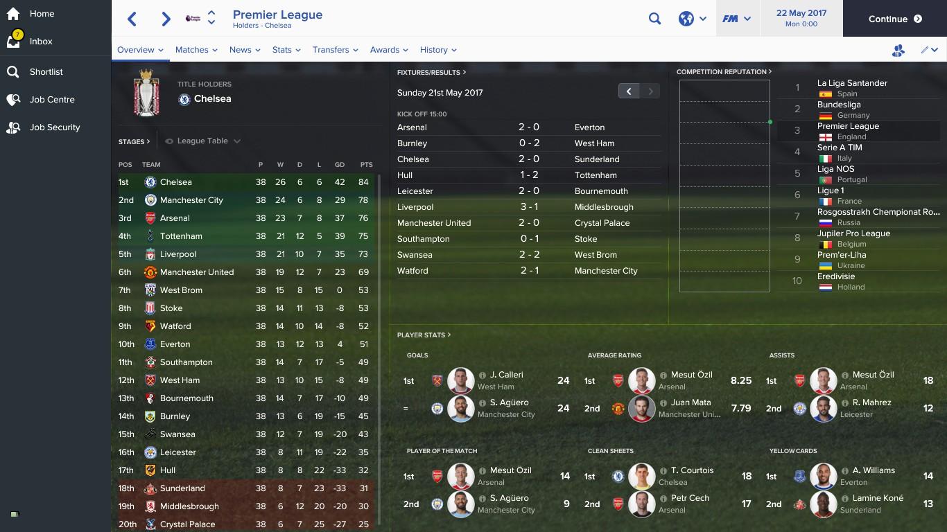 Fm17 predicting the final premier league table the higher tempo press - Premier league final table ...