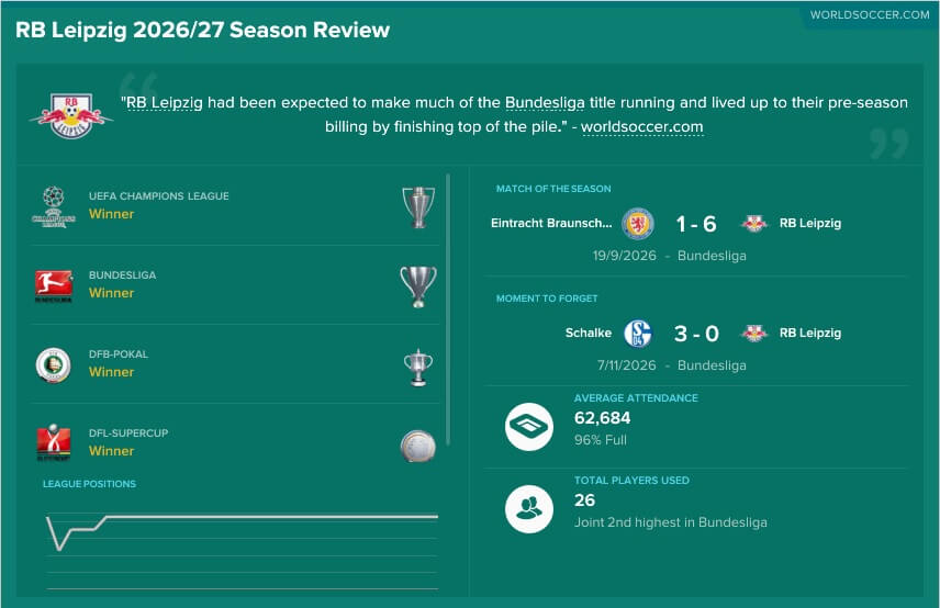 Recreating Guardiola's Inverted Wing-Back Tactic in FM17 | The