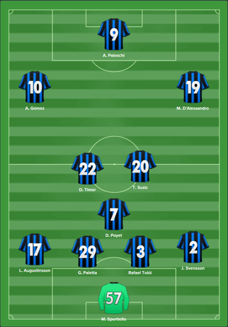 genoa-line-up