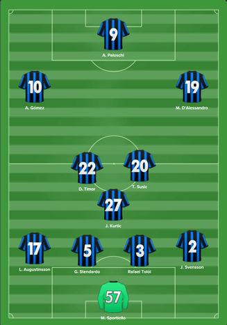 sassuolo-line-up