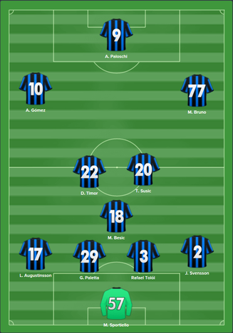 udinese-line-up