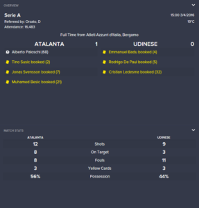 udinese-stats