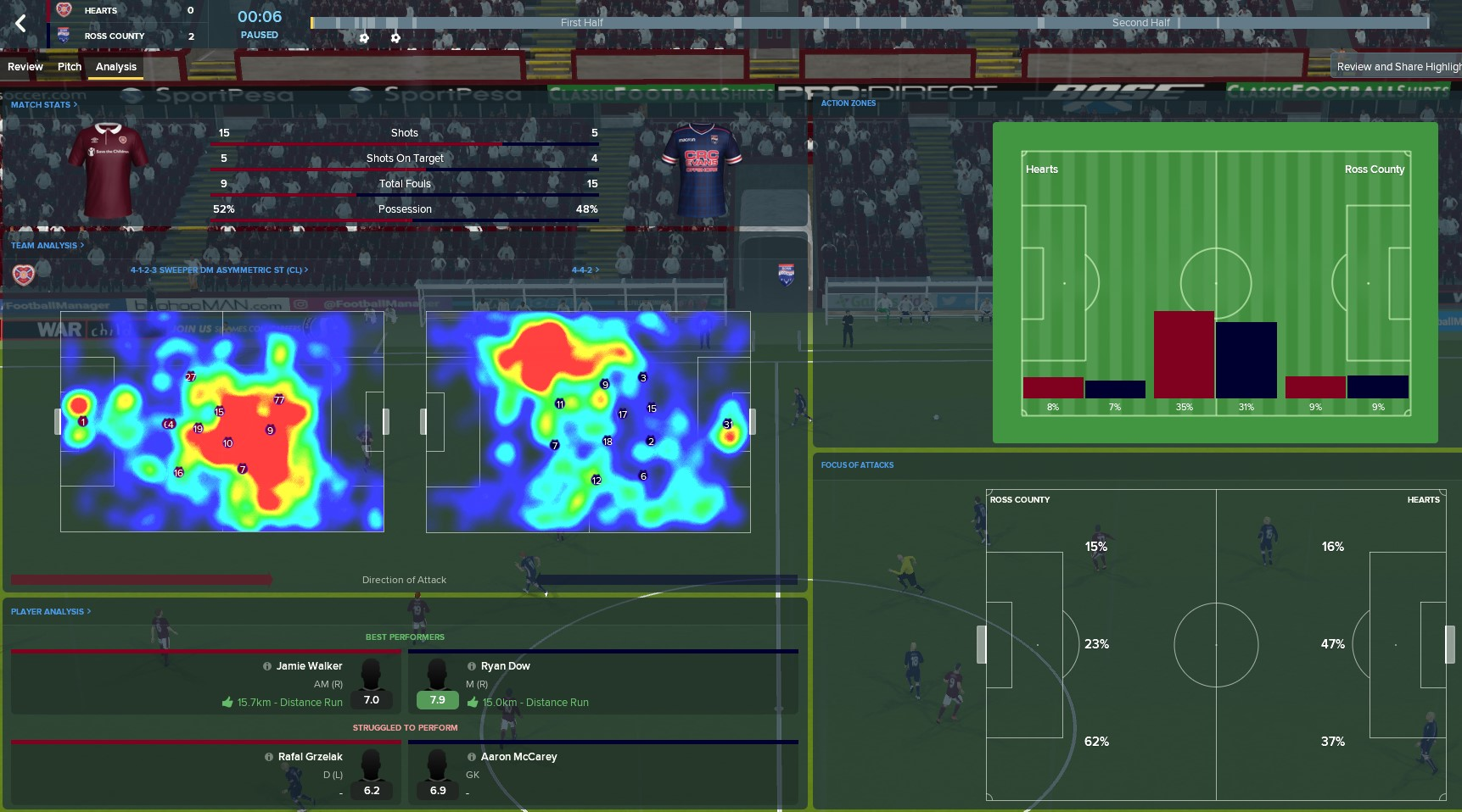 Tempo Tactics: FM18 Defensive Play | The Higher Tempo Press